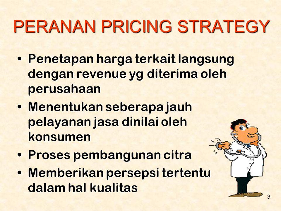 3 PERANAN PRICING STRATEGY •Penetapan harga terkait langsung dengan revenue yg diterima oleh perusahaan •Menentukan seberapa jauh pelayanan jasa dinil