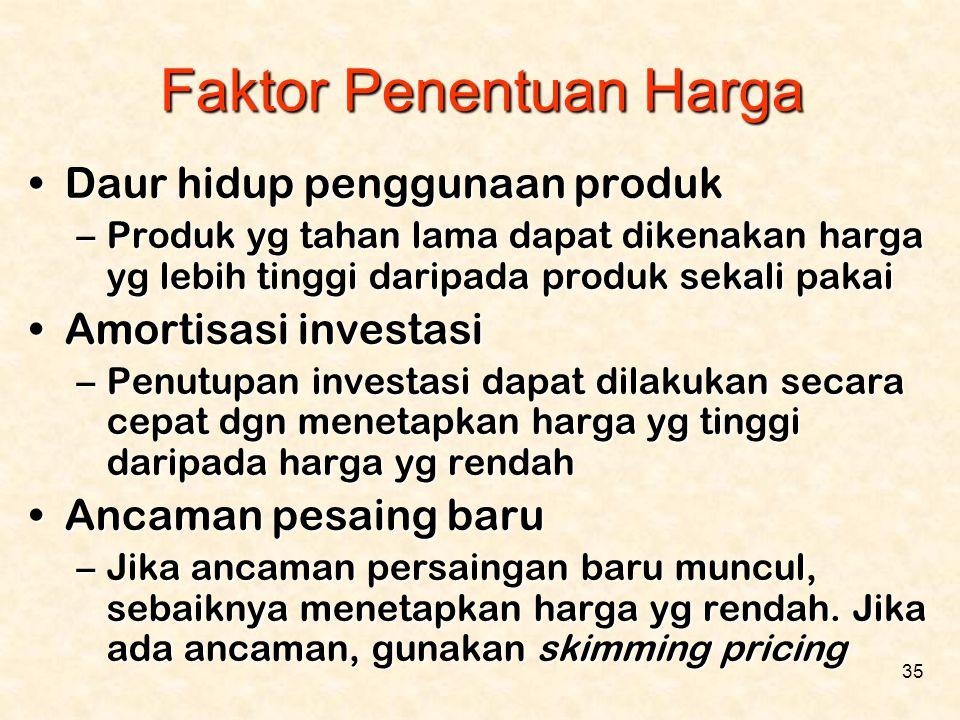 35 •Daur hidup penggunaan produk –Produk yg tahan lama dapat dikenakan harga yg lebih tinggi daripada produk sekali pakai •Amortisasi investasi –Penut