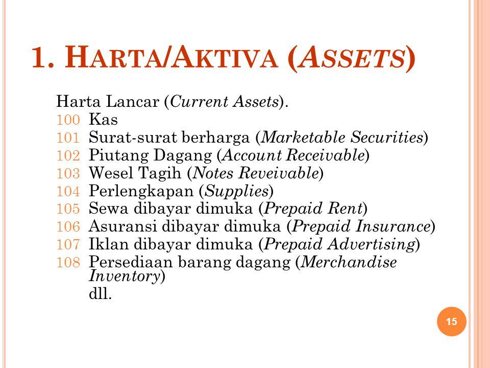 1. H ARTA /A KTIVA ( A SSETS ) Harta Lancar ( Current Assets ). 100 Kas 101 Surat-surat berharga ( Marketable Securities ) 102 Piutang Dagang ( Accoun