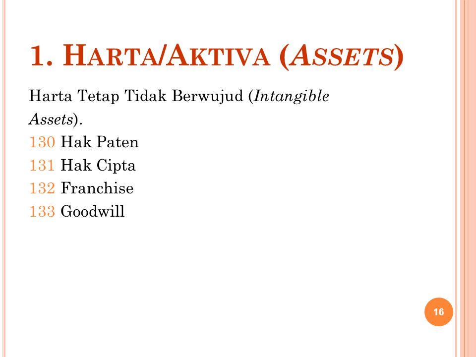 1. H ARTA /A KTIVA ( A SSETS ) Harta Tetap Tidak Berwujud ( Intangible Assets ). 130Hak Paten 131Hak Cipta 132Franchise 133Goodwill 16