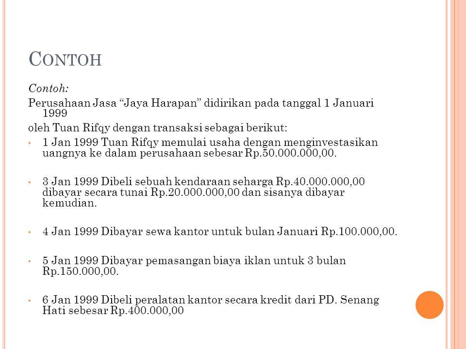 """C ONTOH Contoh: Perusahaan Jasa """"Jaya Harapan"""" didirikan pada tanggal 1 Januari 1999 oleh Tuan Rifqy dengan transaksi sebagai berikut: • 1 Jan 1999 Tu"""
