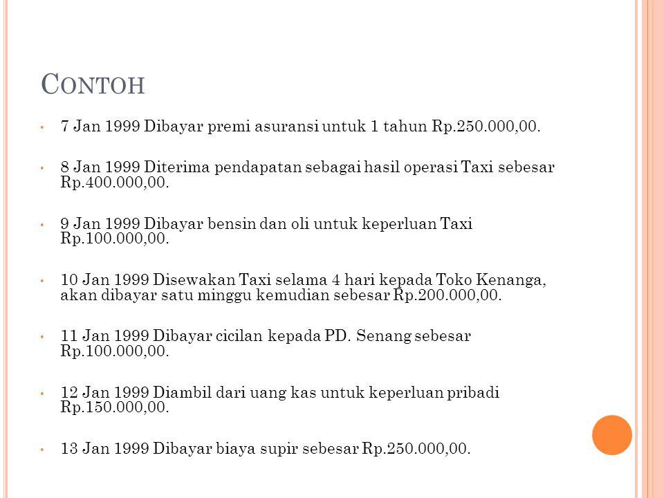C ONTOH • 7 Jan 1999 Dibayar premi asuransi untuk 1 tahun Rp.250.000,00. • 8 Jan 1999 Diterima pendapatan sebagai hasil operasi Taxi sebesar Rp.400.00
