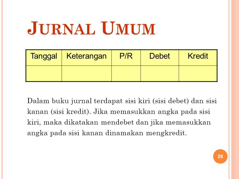 J URNAL U MUM Dalam buku jurnal terdapat sisi kiri (sisi debet) dan sisi kanan (sisi kredit). Jika memasukkan angka pada sisi kiri, maka dikatakan men