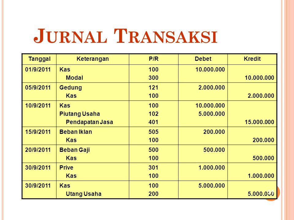 J URNAL T RANSAKSI TanggalKeteranganP/RDebetKredit 01/9/2011Kas Modal 100 300 10.000.000 05/9/2011Gedung Kas 121 100 2.000.000 10/9/2011Kas Piutang Us