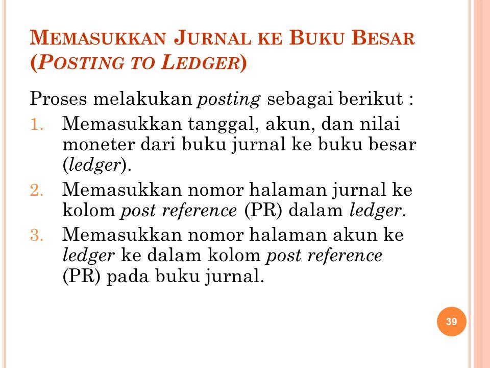 M EMASUKKAN J URNAL KE B UKU B ESAR ( P OSTING TO L EDGER ) Proses melakukan posting sebagai berikut : 1. Memasukkan tanggal, akun, dan nilai moneter