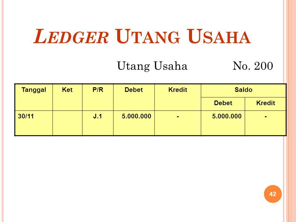 L EDGER U TANG U SAHA Utang Usaha No. 200 TanggalKetP/RDebetKreditSaldo DebetKredit 30/11J.15.000.000- - 42