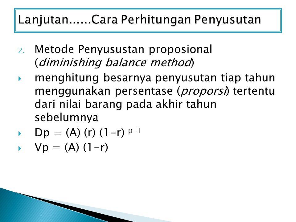 2. Metode Penyusustan proposional (diminishing balance method)  menghitung besarnya penyusutan tiap tahun menggunakan persentase (proporsi) tertentu