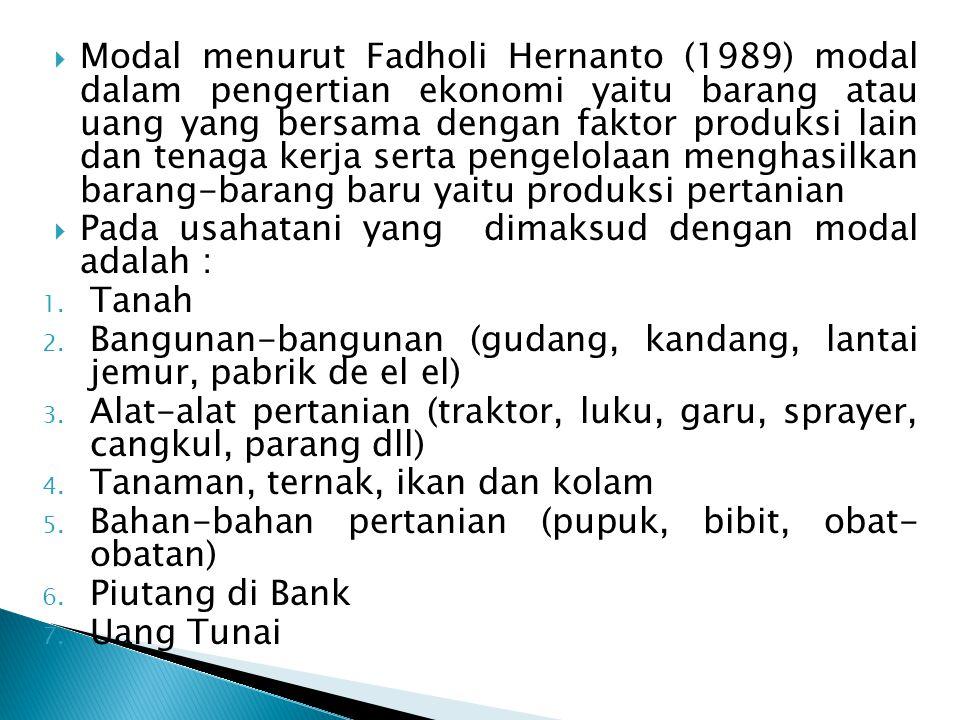  Modal menurut Fadholi Hernanto (1989) modal dalam pengertian ekonomi yaitu barang atau uang yang bersama dengan faktor produksi lain dan tenaga kerj