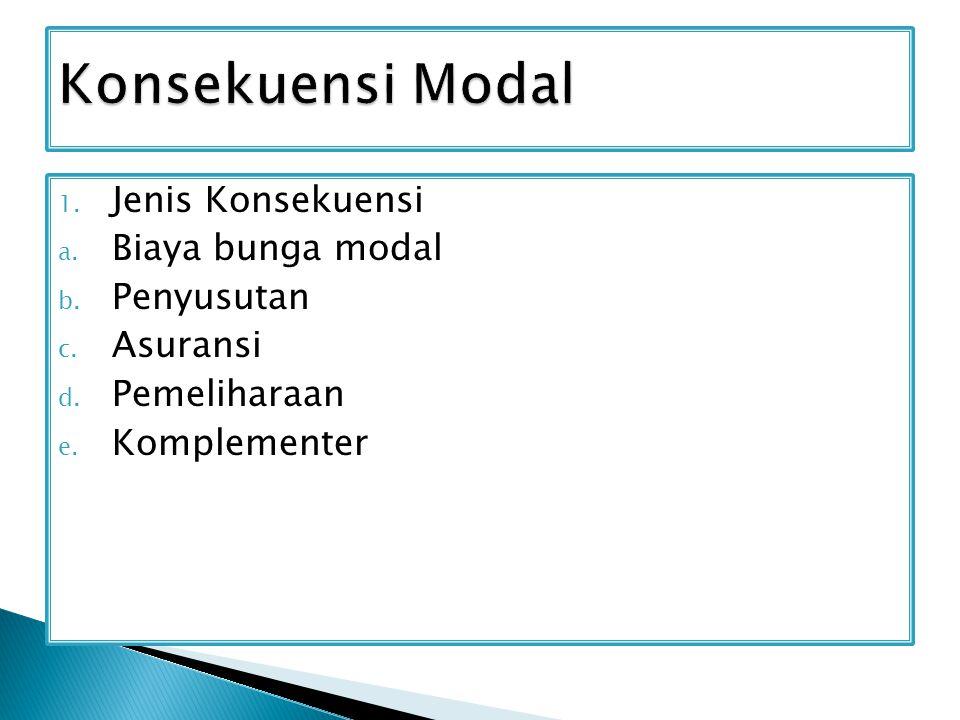 1. Jenis Konsekuensi a. Biaya bunga modal b. Penyusutan c. Asuransi d. Pemeliharaan e. Komplementer