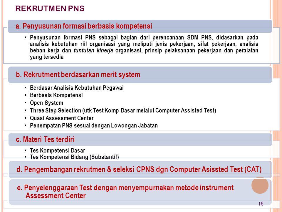 REKRUTMEN PNS • Penyusunan formasi PNS sebagai bagian dari perencanaan SDM PNS, didasarkan pada analisis kebutuhan riil organisasi yang meliputi jenis