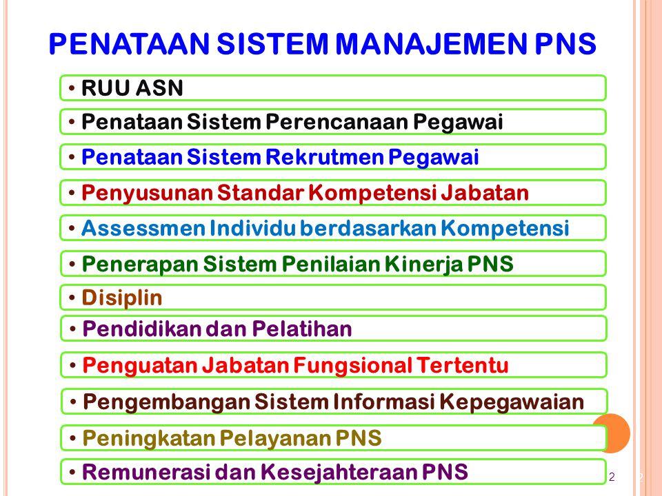 I.RUU ASN 1.RUU inisiatif DPR 2.Mengatur PNS dan PTT 3.Tidak ada dikotomi PNS Pusat dan Daerah, yang ada PNS NKRI 4.Pejabat Pembina Kepegawaian (PPK) adalah pejabat karier tertinggi di instansinya 5.Dibentuk Komisi Aparatur Sipil Negara (KASN), yang antara lain bertugas : a.Mengawasi Rekrutmen pengangkatan Jabatan Eksekutif Senior b.Mengawasi dan membina etika dan profesi PNS 3