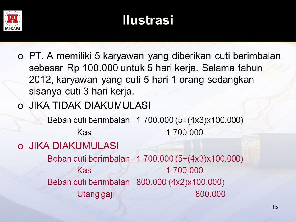 Ilustrasi oPT. A memiliki 5 karyawan yang diberikan cuti berimbalan sebesar Rp 100.000 untuk 5 hari kerja. Selama tahun 2012, karyawan yang cuti 5 har
