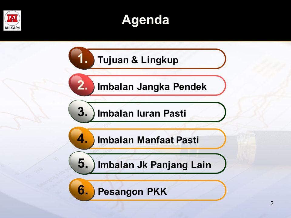 Agenda 2 Tujuan & Lingkup 1. Imbalan Jangka Pendek 2. Imbalan Iuran Pasti 3. Imbalan Manfaat Pasti 4. Imbalan Jk Panjang Lain 5. Pesangon PKK 6.