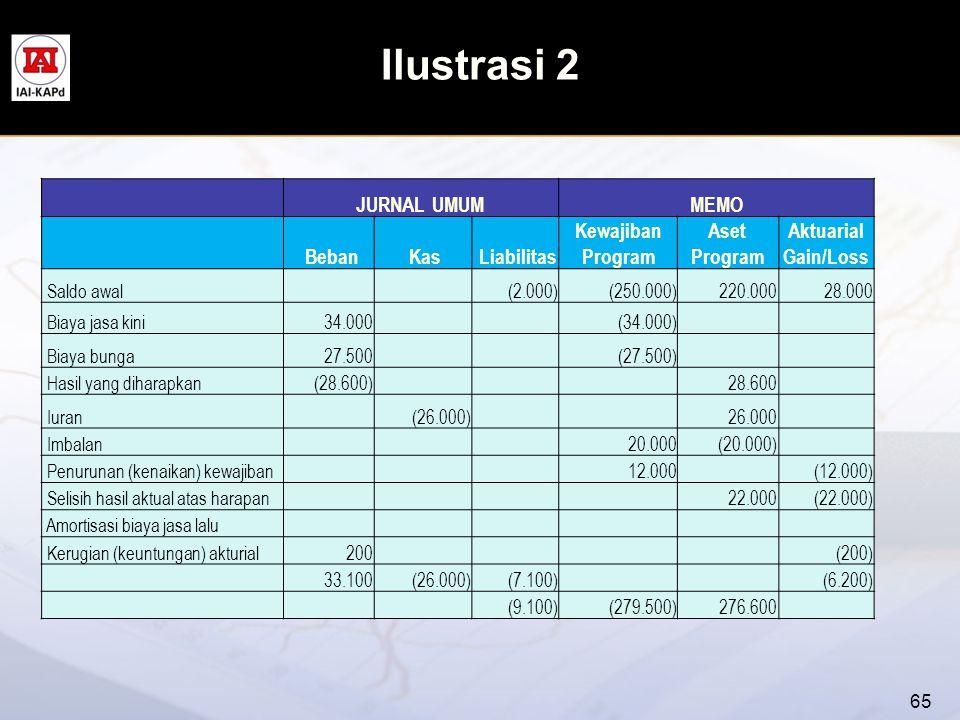 Ilustrasi 2 JURNAL UMUMMEMO Beban Kas Liabilitas Kewajiban Program Aset Program Aktuarial Gain/Loss Saldo awal (2.000) (250.000) 220.000 28.000 Biaya