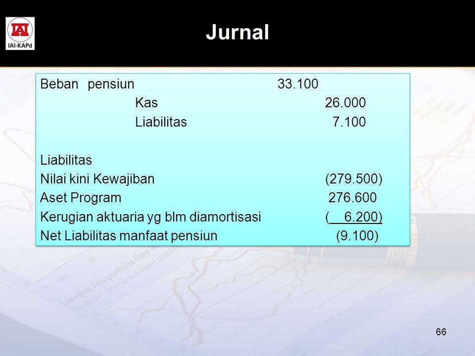 Jurnal 66 Bebanpensiun33.100 Kas26.000 Liabilitas 7.100 Liabilitas Nilai kini Kewajiban (279.500) Aset Program 276.600 Kerugian aktuaria yg blm diamor