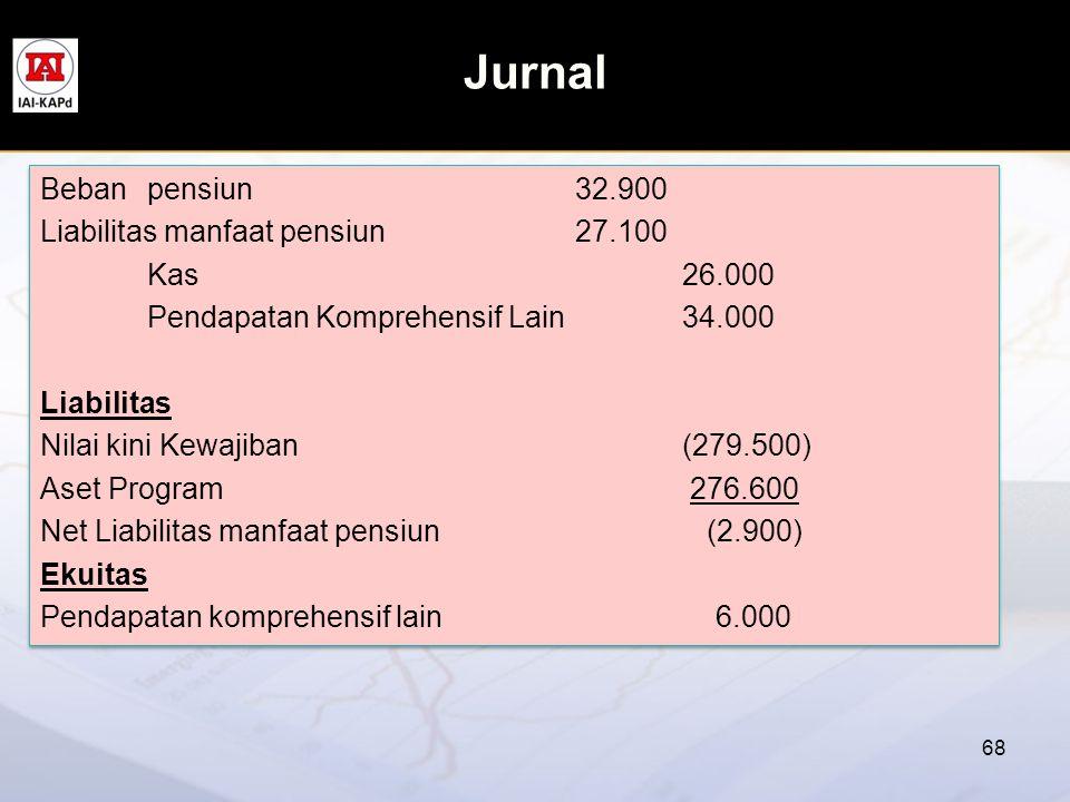 Jurnal 68 Bebanpensiun32.900 Liabilitas manfaat pensiun27.100 Kas26.000 Pendapatan Komprehensif Lain34.000 Liabilitas Nilai kini Kewajiban (279.500) A