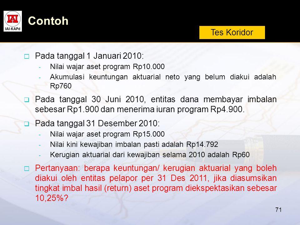 71 Contoh Tes Koridor  Pada tanggal 1 Januari 2010: - Nilai wajar aset program Rp10.000 - Akumulasi keuntungan aktuarial neto yang belum diakui adala