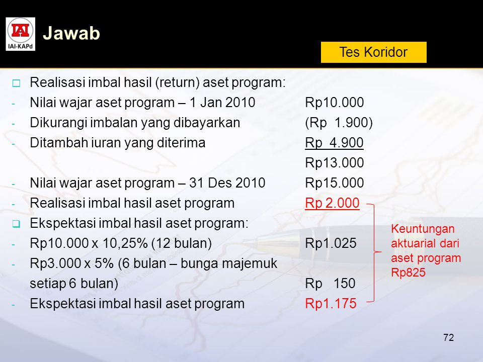 72 Jawab Tes Koridor  Realisasi imbal hasil (return) aset program: - Nilai wajar aset program – 1 Jan 2010 Rp10.000 - Dikurangi imbalan yang dibayark