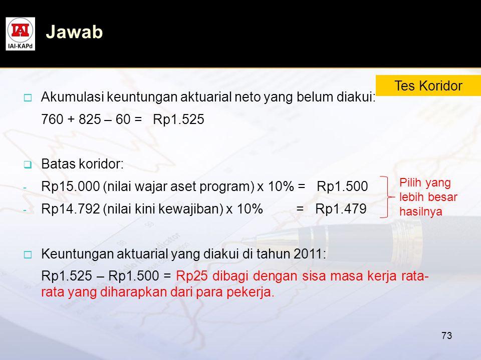 73 Jawab Tes Koridor  Akumulasi keuntungan aktuarial neto yang belum diakui: 760 + 825 – 60 = Rp1.525  Batas koridor: - Rp15.000 (nilai wajar aset p