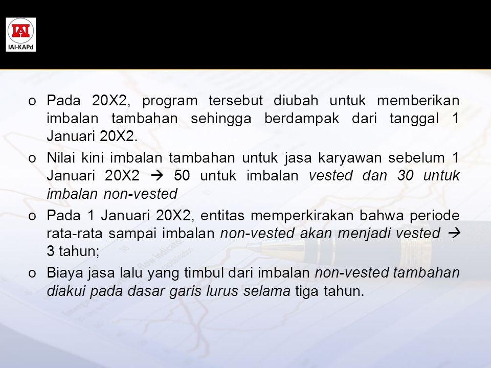 oPada 20X2, program tersebut diubah untuk memberikan imbalan tambahan sehingga berdampak dari tanggal 1 Januari 20X2. oNilai kini imbalan tambahan unt