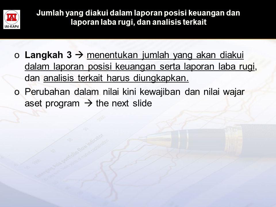 Jumlah yang diakui dalam laporan posisi keuangan dan laporan laba rugi, dan analisis terkait oLangkah 3  menentukan jumlah yang akan diakui dalam lap