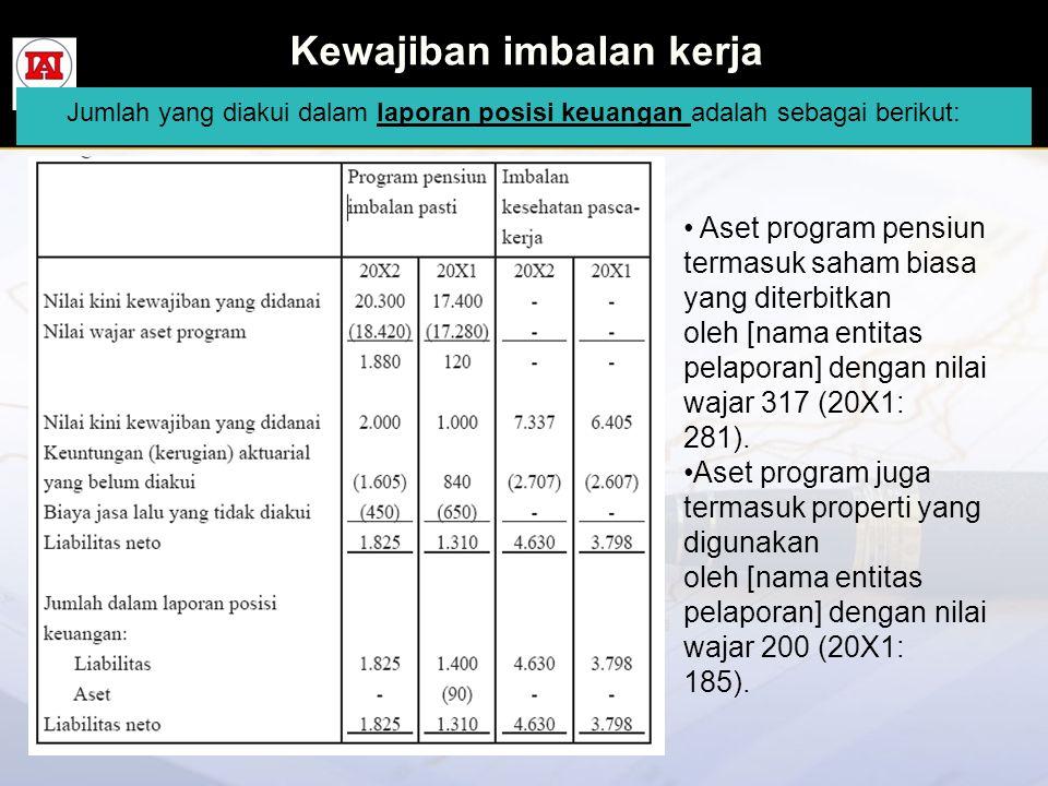 Kewajiban imbalan kerja Jumlah yang diakui dalam laporan posisi keuangan adalah sebagai berikut: • Aset program pensiun termasuk saham biasa yang dite