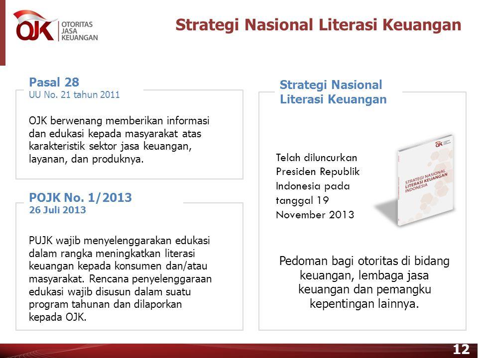 11 Agenda Strategi Nasional Literasi Keuangan 2 2 Peran Layanan Keuangan Digital 3 3 11 Kondisi Masyarakat Indonesia 1 1