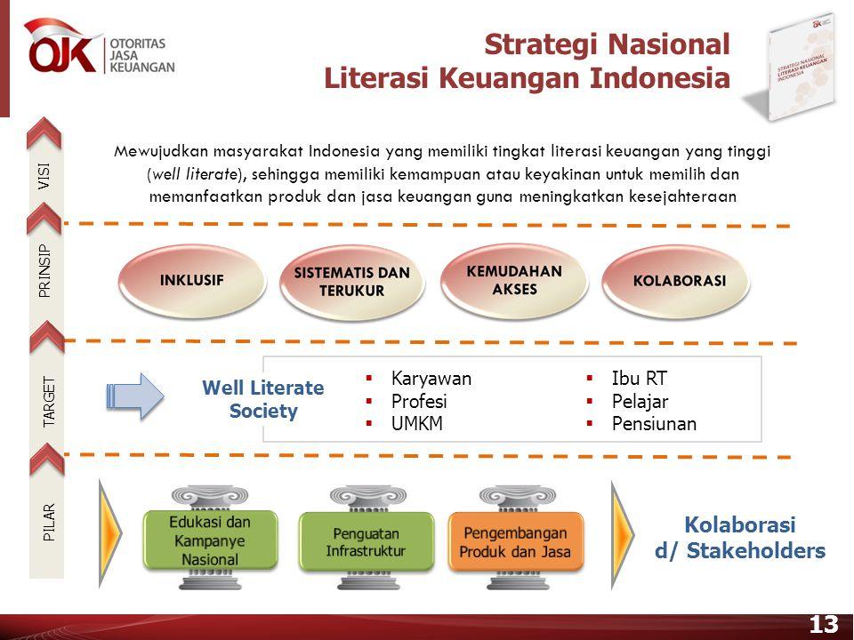 12 Strategi Nasional Literasi Keuangan OJK berwenang memberikan informasi dan edukasi kepada masyarakat atas karakteristik sektor jasa keuangan, layan