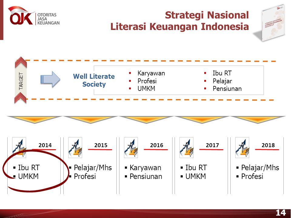 13 VISI PILAR TARGET PRINSIP Mewujudkan masyarakat Indonesia yang memiliki tingkat literasi keuangan yang tinggi (well literate), sehingga memiliki ke