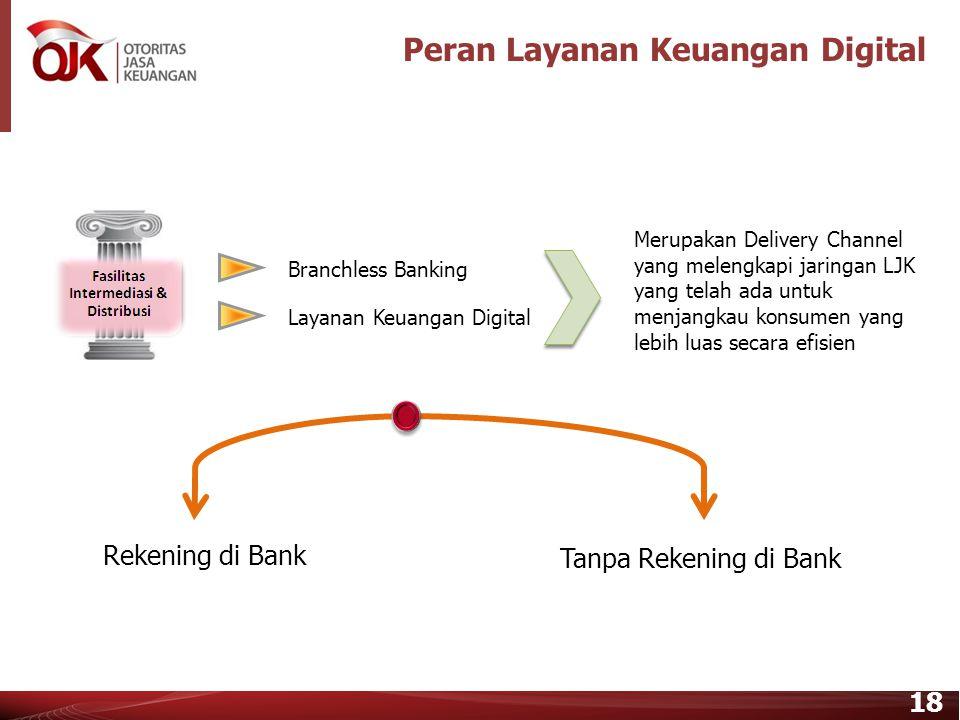 17 Peran Layanan Keuangan Digital Pada hakikatnya adalah seluruh upaya yang bertujuan meniadakan segala bentuk hambatan terhadap akses masyarakat dala