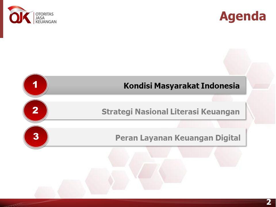 Seoul, 26 February 2014 Jakarta, 8 April 2014 Strategi Nasional Literasi Keuangan Layanan Keuangan Digital Mendukung Literasi Keuangan Agus Sugiarto D