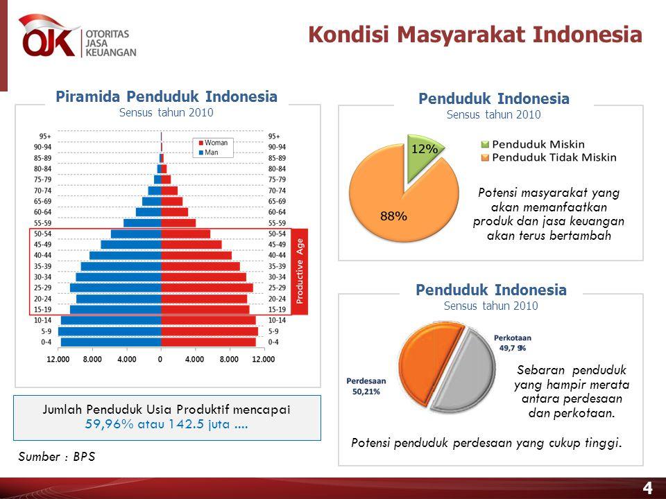 4 Piramida Penduduk Indonesia Sensus tahun 2010 Jumlah Penduduk Usia Produktif mencapai 59,96% atau 142.5 juta....