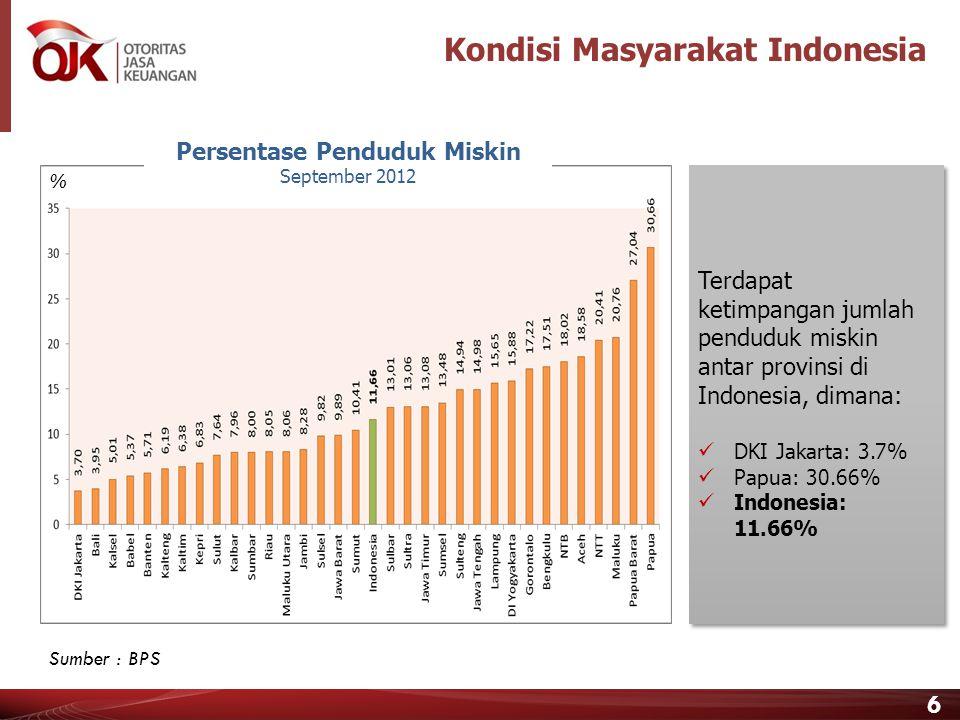 6 Kondisi Masyarakat Indonesia Persentase Penduduk Miskin September 2012 Sumber : BPS Terdapat ketimpangan jumlah penduduk miskin antar provinsi di Indonesia, dimana:  DKI Jakarta: 3.7%  Papua: 30.66%  Indonesia: 11.66% %