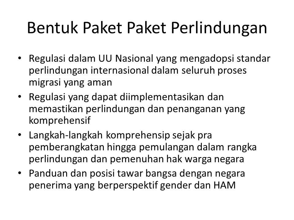 Bentuk Paket Paket Perlindungan • Regulasi dalam UU Nasional yang mengadopsi standar perlindungan internasional dalam seluruh proses migrasi yang aman