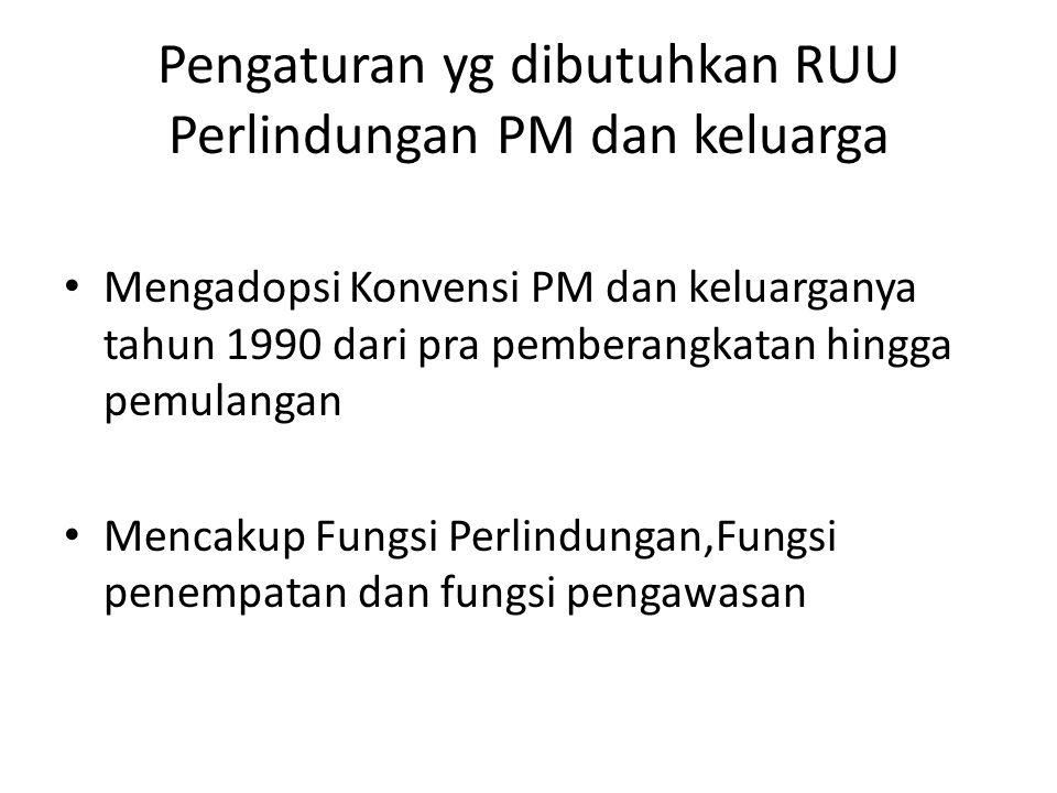 Pengaturan yg dibutuhkan RUU Perlindungan PM dan keluarga • Mengadopsi Konvensi PM dan keluarganya tahun 1990 dari pra pemberangkatan hingga pemulanga