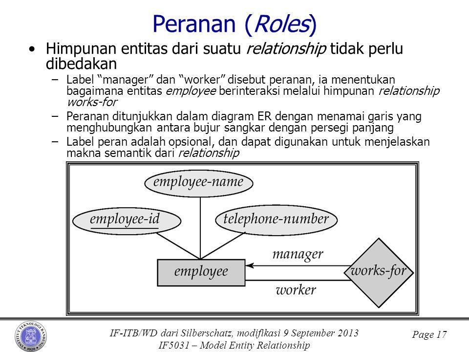 IF-ITB/WD dari Silberschatz, modifikasi 9 September 2013 IF5031 – Model Entity Relationship Page 17 Peranan (Roles) •Himpunan entitas dari suatu relat