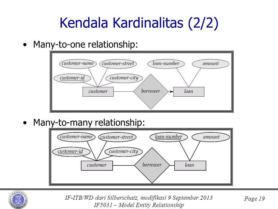 IF-ITB/WD dari Silberschatz, modifikasi 9 September 2013 IF5031 – Model Entity Relationship Page 19 Kendala Kardinalitas (2/2) •Many-to-one relationsh