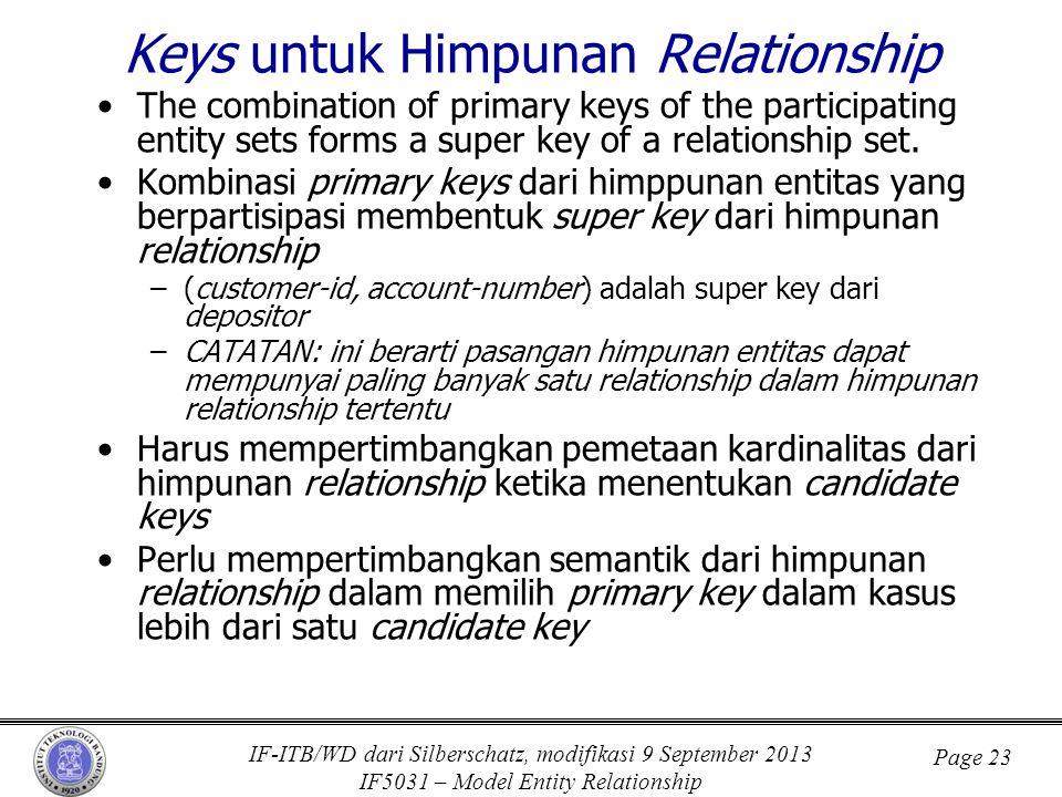 IF-ITB/WD dari Silberschatz, modifikasi 9 September 2013 IF5031 – Model Entity Relationship Page 23 Keys untuk Himpunan Relationship •The combination