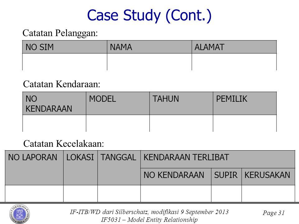 IF-ITB/WD dari Silberschatz, modifikasi 9 September 2013 IF5031 – Model Entity Relationship Page 31 Case Study (Cont.) NO SIMNAMAALAMAT NO KENDARAAN M