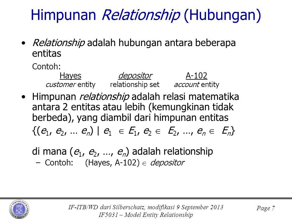 IF-ITB/WD dari Silberschatz, modifikasi 9 September 2013 IF5031 – Model Entity Relationship Page 7 Himpunan Relationship (Hubungan) •Relationship adal