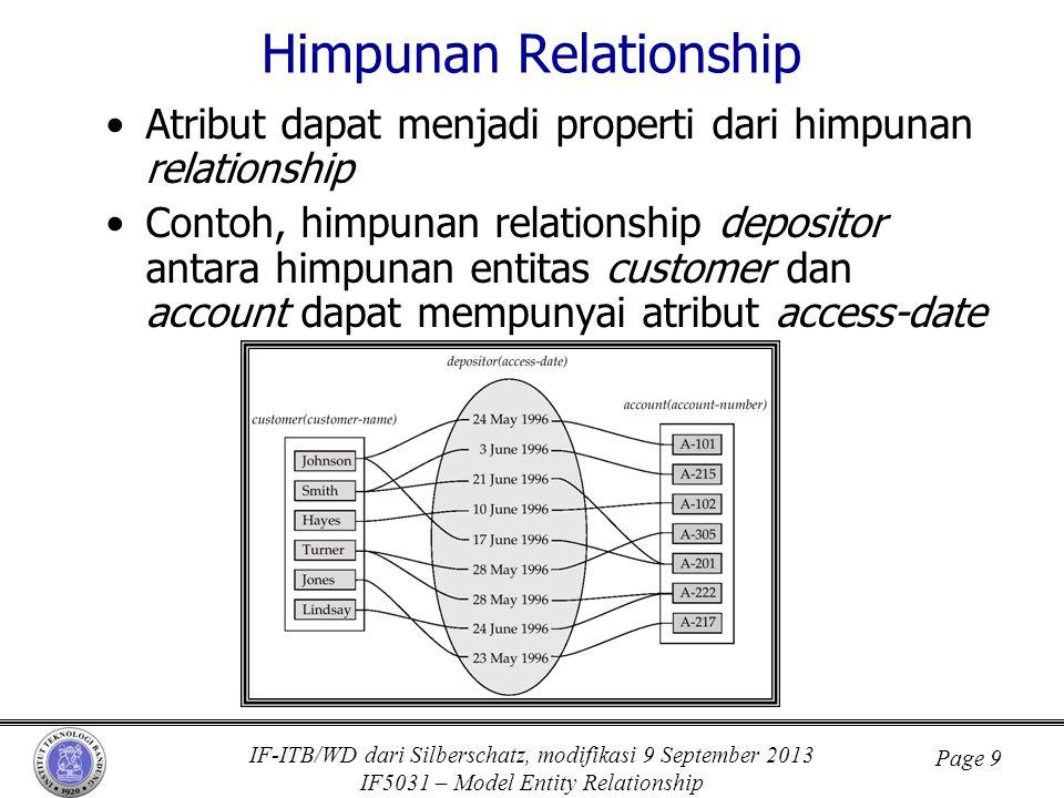 IF-ITB/WD dari Silberschatz, modifikasi 9 September 2013 IF5031 – Model Entity Relationship Page 9 Himpunan Relationship •Atribut dapat menjadi proper