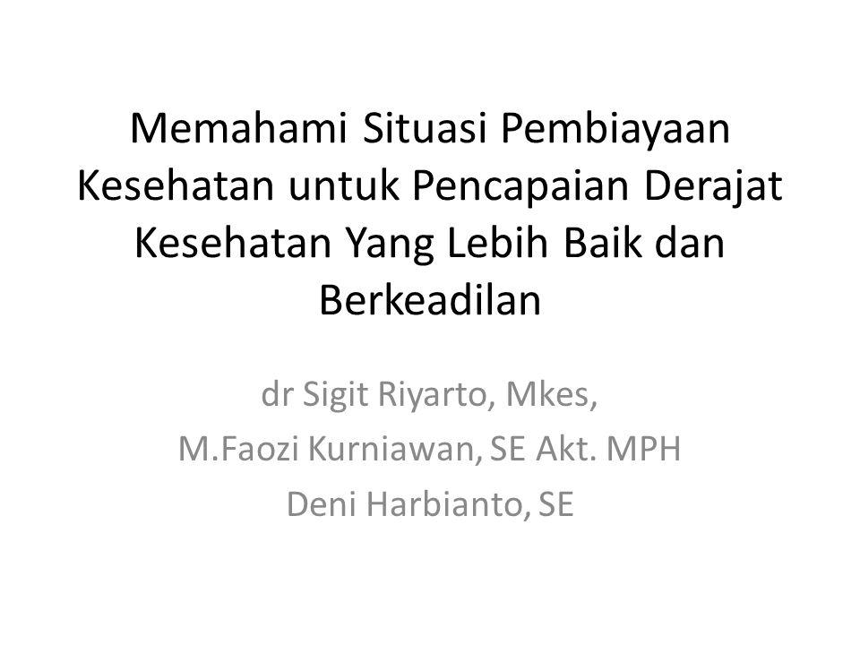 Memahami Situasi Pembiayaan Kesehatan untuk Pencapaian Derajat Kesehatan Yang Lebih Baik dan Berkeadilan dr Sigit Riyarto, Mkes, M.Faozi Kurniawan, SE Akt.