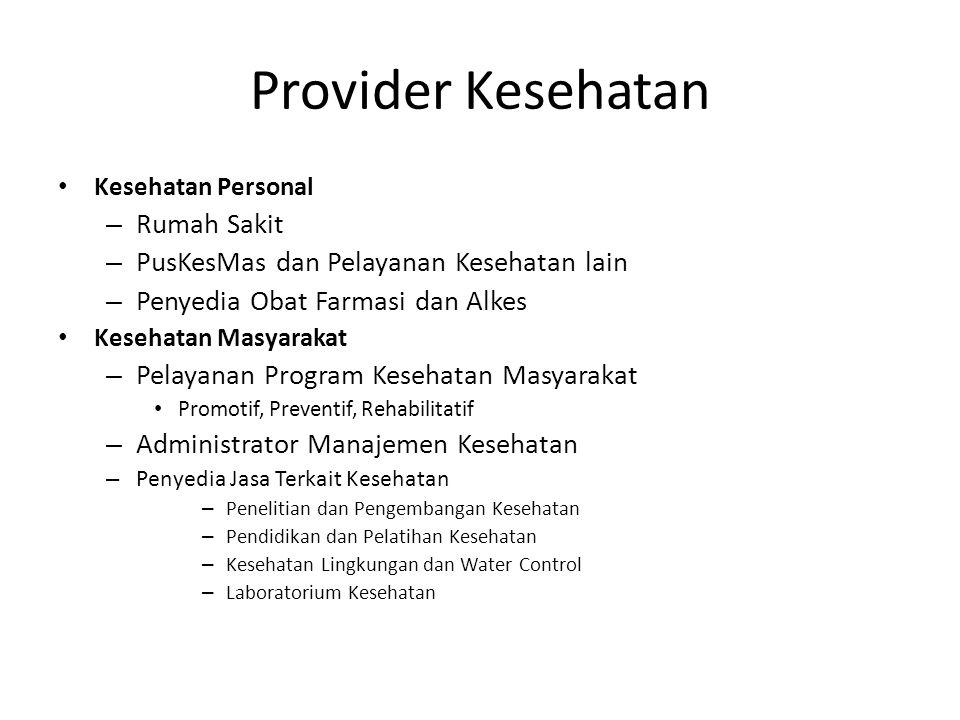 Provider Kesehatan • Kesehatan Personal – Rumah Sakit – PusKesMas dan Pelayanan Kesehatan lain – Penyedia Obat Farmasi dan Alkes • Kesehatan Masyarakat – Pelayanan Program Kesehatan Masyarakat • Promotif, Preventif, Rehabilitatif – Administrator Manajemen Kesehatan – Penyedia Jasa Terkait Kesehatan – Penelitian dan Pengembangan Kesehatan – Pendidikan dan Pelatihan Kesehatan – Kesehatan Lingkungan dan Water Control – Laboratorium Kesehatan