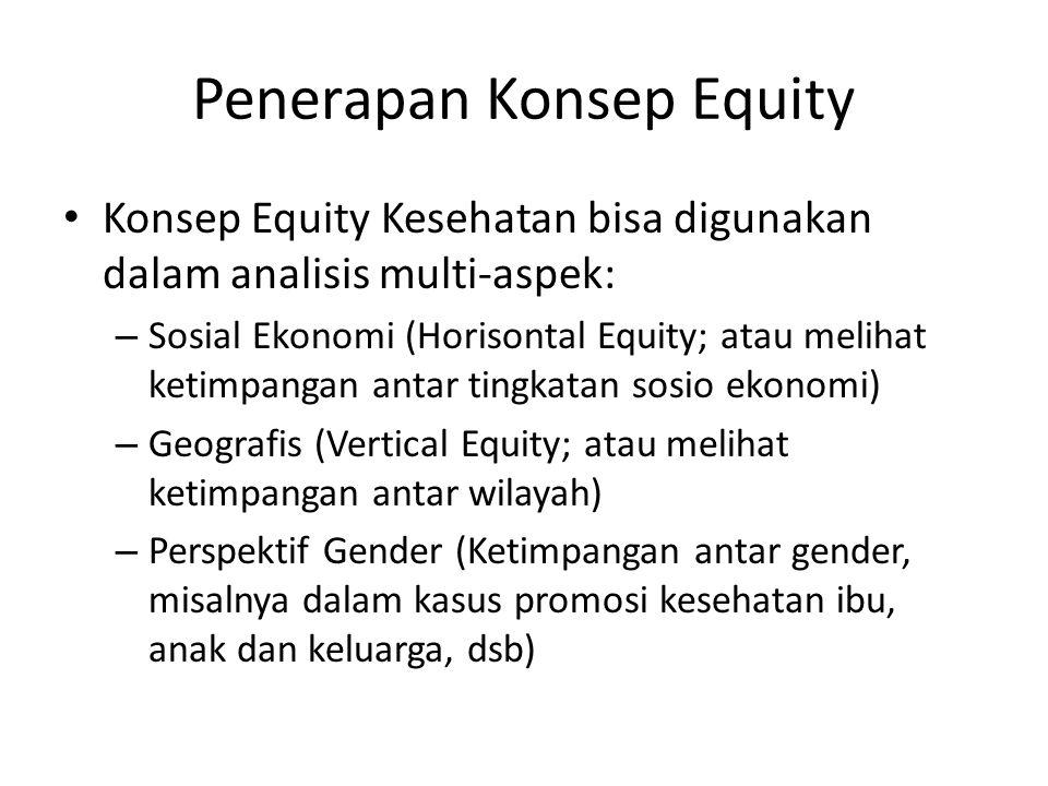 Penerapan Konsep Equity • Konsep Equity Kesehatan bisa digunakan dalam analisis multi-aspek: – Sosial Ekonomi (Horisontal Equity; atau melihat ketimpangan antar tingkatan sosio ekonomi) – Geografis (Vertical Equity; atau melihat ketimpangan antar wilayah) – Perspektif Gender (Ketimpangan antar gender, misalnya dalam kasus promosi kesehatan ibu, anak dan keluarga, dsb)