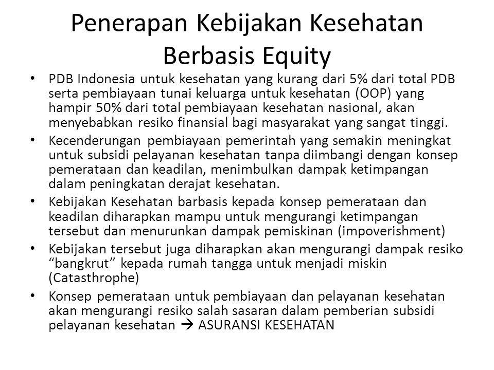 Penerapan Kebijakan Kesehatan Berbasis Equity • PDB Indonesia untuk kesehatan yang kurang dari 5% dari total PDB serta pembiayaan tunai keluarga untuk kesehatan (OOP) yang hampir 50% dari total pembiayaan kesehatan nasional, akan menyebabkan resiko finansial bagi masyarakat yang sangat tinggi.