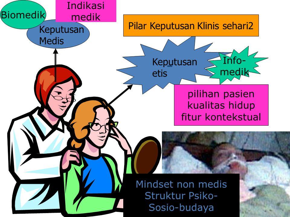 - Keputusan Medis Keputusan etis Pilar Keputusan Klinis sehari2 Biomedik Info- medik Indikasi medik pilihan pasien kualitas hidup fitur kontekstual Mi
