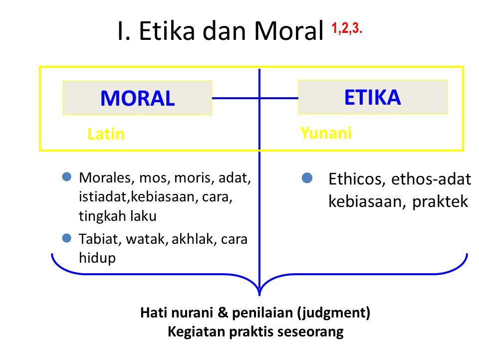 I. Etika dan Moral 1,2,3. Latin  Morales, mos, moris, adat, istiadat,kebiasaan, cara, tingkah laku  Tabiat, watak, akhlak, cara hidup Yunani  Ethic