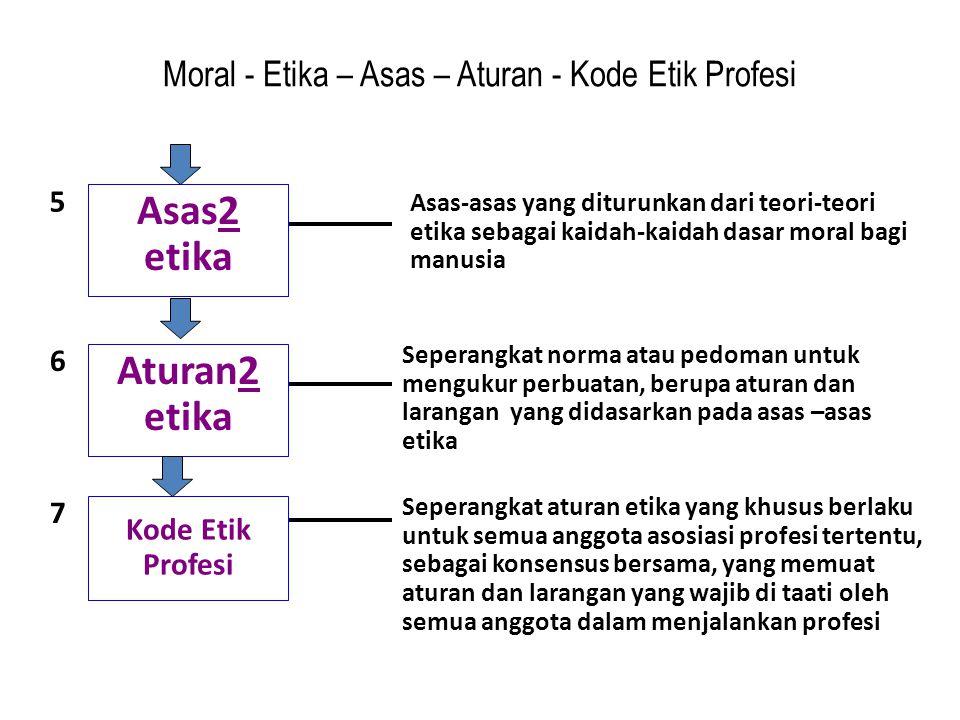 Moral - Etika – Asas – Aturan - Kode Etik Profesi Ajaran Moral Asas2 etika Aturan2 etika Kode Etik Profesi Asas-asas yang diturunkan dari teori-teori etika sebagai kaidah-kaidah dasar moral bagi manusia Seperangkat norma atau pedoman untuk mengukur perbuatan, berupa aturan dan larangan yang didasarkan pada asas –asas etika Seperangkat aturan etika yang khusus berlaku untuk semua anggota asosiasi profesi tertentu, sebagai konsensus bersama, yang memuat aturan dan larangan yang wajib di taati oleh semua anggota dalam menjalankan profesi 5 6 7