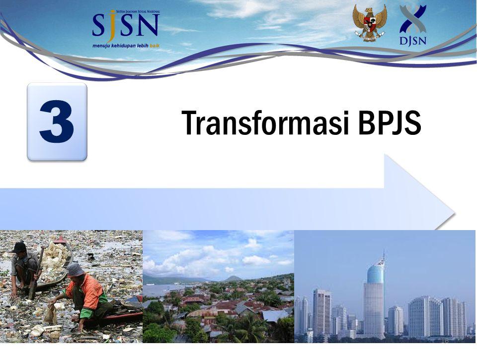 Transformasi BPJS 3 16