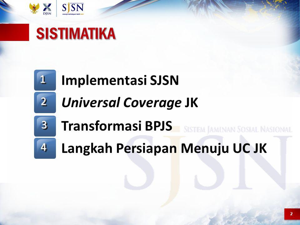 Implementasi SJSN 1 3